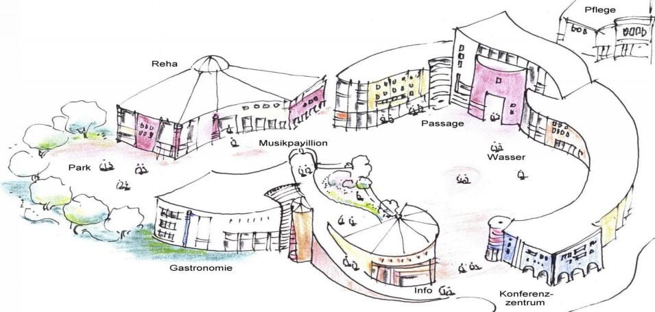 EGIM Klinik der Zukunft